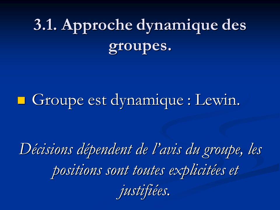 3.1. Approche dynamique des groupes. Groupe est dynamique : Lewin. Groupe est dynamique : Lewin. Décisions dépendent de lavis du groupe, les positions