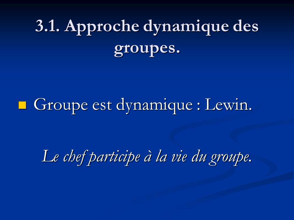 3.1. Approche dynamique des groupes. Groupe est dynamique : Lewin. Groupe est dynamique : Lewin. Le chef participe à la vie du groupe.