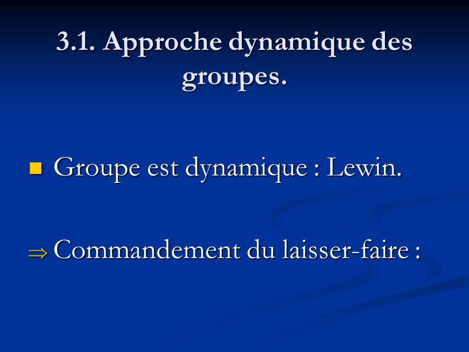 3.1. Approche dynamique des groupes. Groupe est dynamique : Lewin. Groupe est dynamique : Lewin. Commandement du laisser-faire : Commandement du laiss