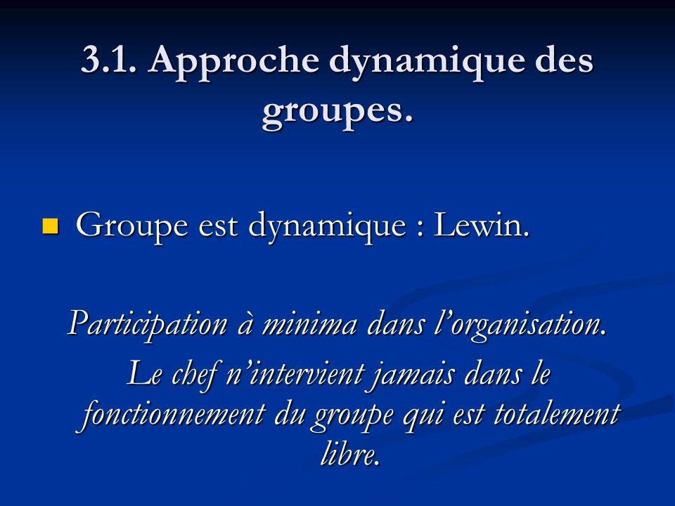 3.1. Approche dynamique des groupes. Groupe est dynamique : Lewin. Groupe est dynamique : Lewin. Participation à minima dans lorganisation. Le chef ni
