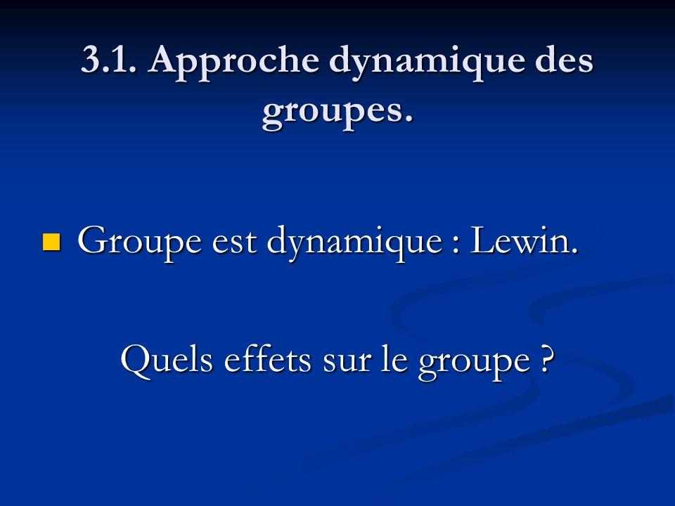 3.1. Approche dynamique des groupes. Groupe est dynamique : Lewin. Groupe est dynamique : Lewin. Quels effets sur le groupe ?