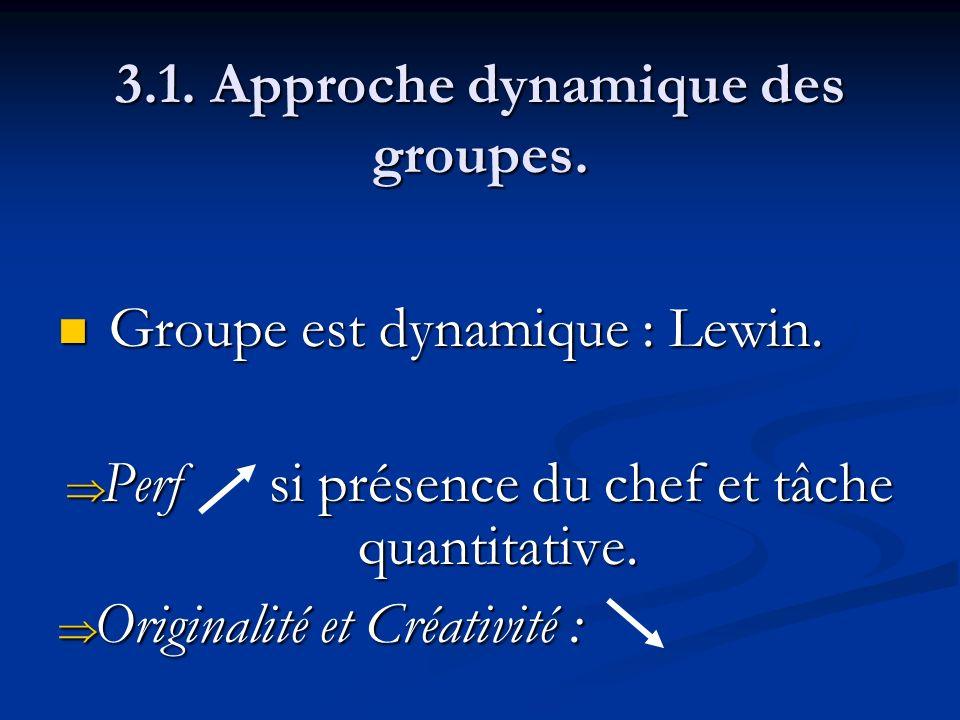 3.1. Approche dynamique des groupes. Groupe est dynamique : Lewin. Groupe est dynamique : Lewin. Perf si présence du chef et tâche quantitative. Perf
