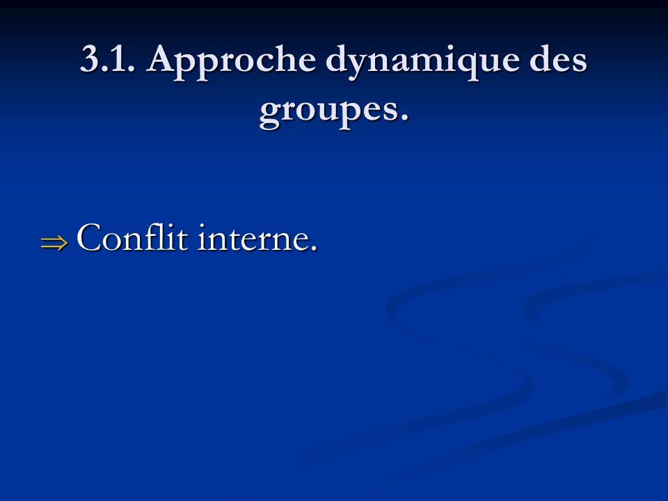 3.1. Approche dynamique des groupes. Conflit interne. Conflit interne.