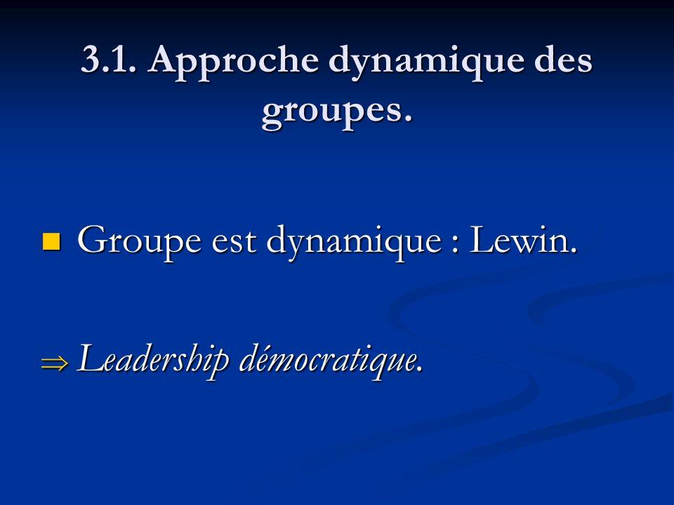 3.1. Approche dynamique des groupes. Groupe est dynamique : Lewin. Groupe est dynamique : Lewin. Leadership démocratique. Leadership démocratique.