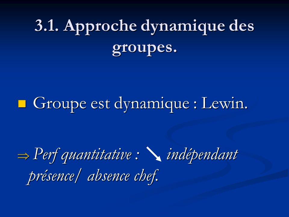 3.1. Approche dynamique des groupes. Groupe est dynamique : Lewin. Groupe est dynamique : Lewin. Perf quantitative : indépendant présence/ absence che