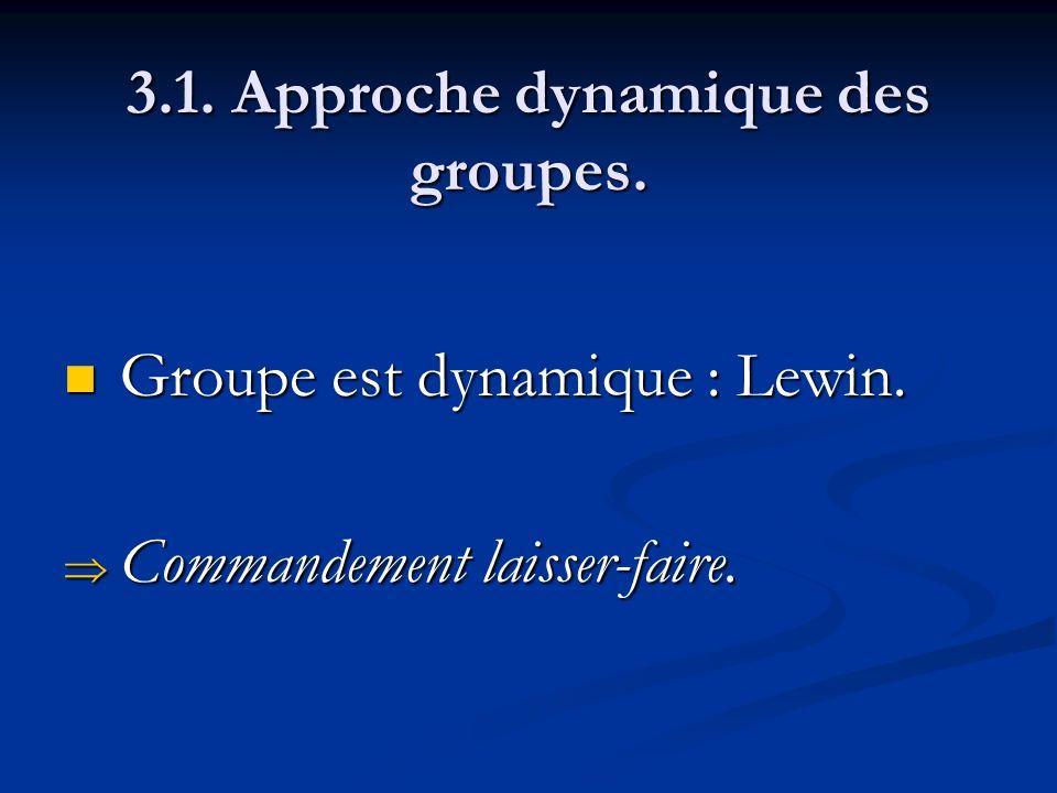 3.1. Approche dynamique des groupes. Groupe est dynamique : Lewin. Groupe est dynamique : Lewin. Commandement laisser-faire. Commandement laisser-fair