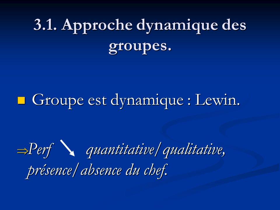 3.1. Approche dynamique des groupes. Groupe est dynamique : Lewin. Groupe est dynamique : Lewin. Perf quantitative/qualitative, présence/absence du ch