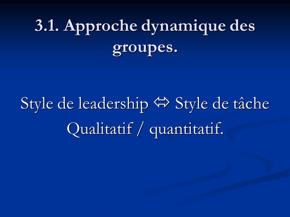 Style de leadership Style de tâche Qualitatif / quantitatif.