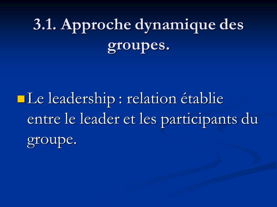 3.1. Approche dynamique des groupes. Le leadership : relation établie entre le leader et les participants du groupe. Le leadership : relation établie