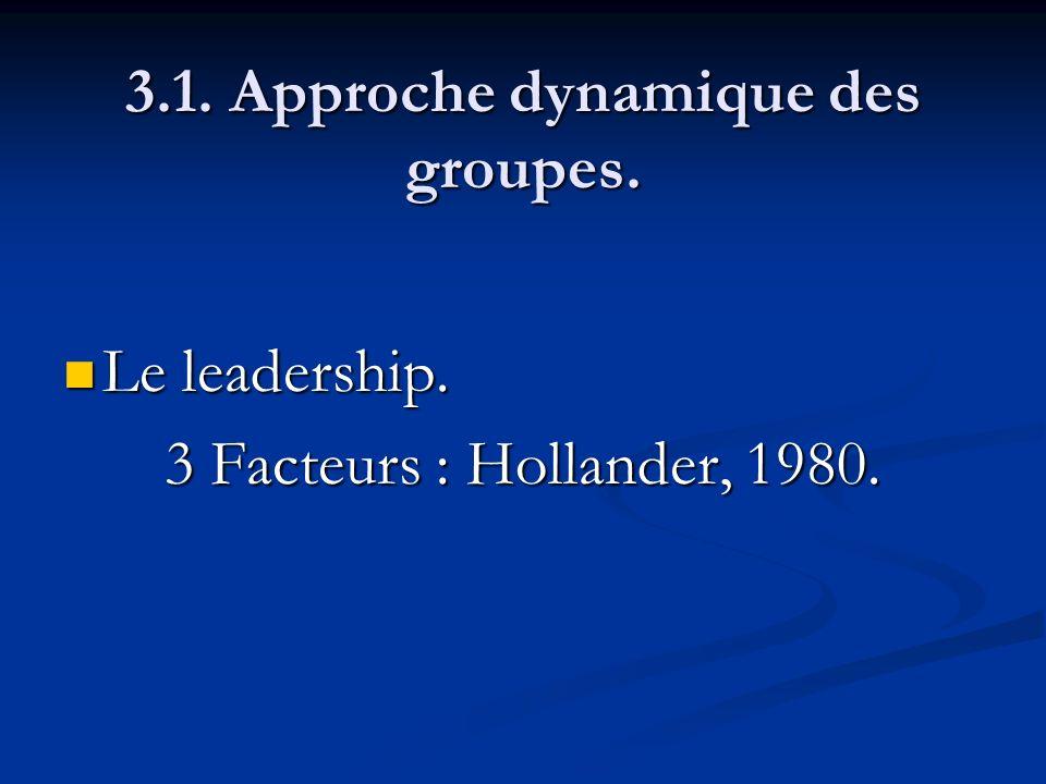 3.1. Approche dynamique des groupes. Le leadership. Le leadership. 3 Facteurs : Hollander, 1980.