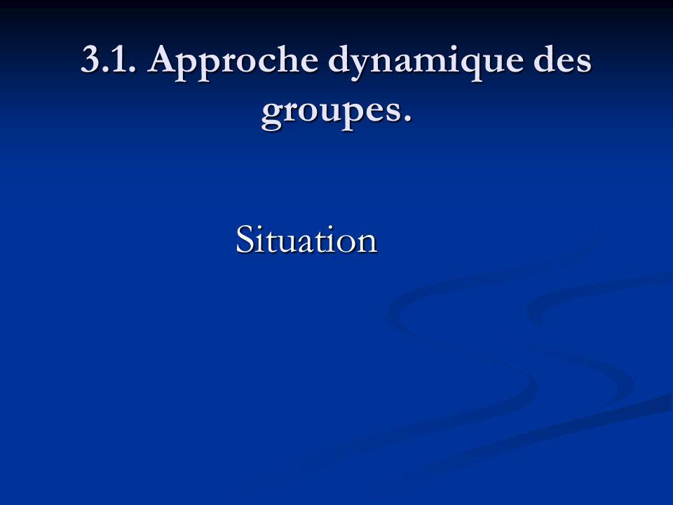 3.1. Approche dynamique des groupes. Situation