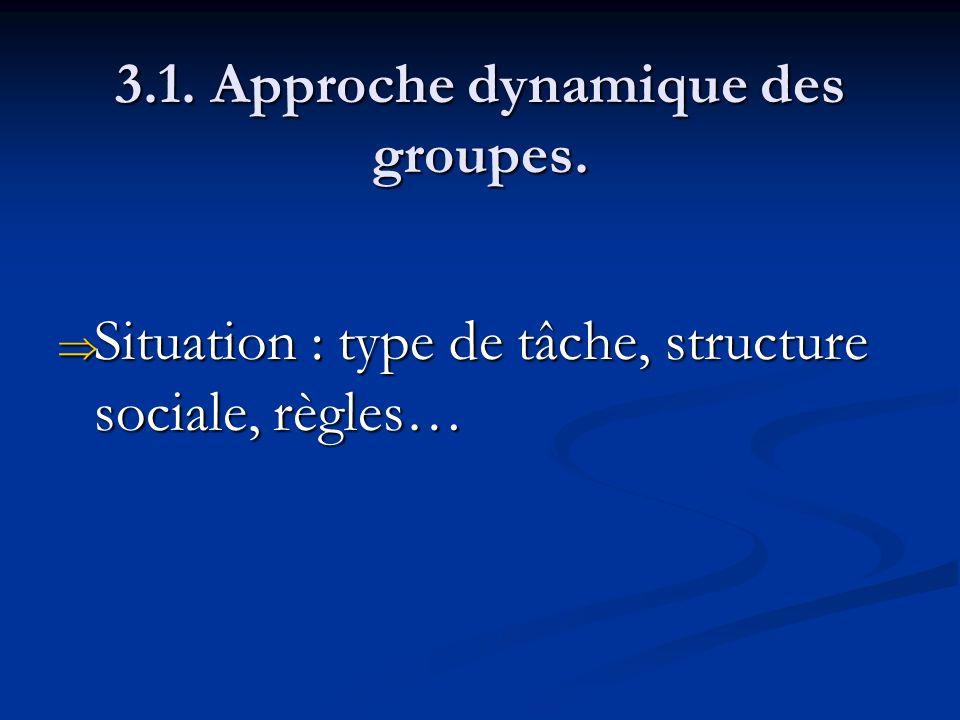 Situation : type de tâche, structure sociale, règles… Situation : type de tâche, structure sociale, règles…