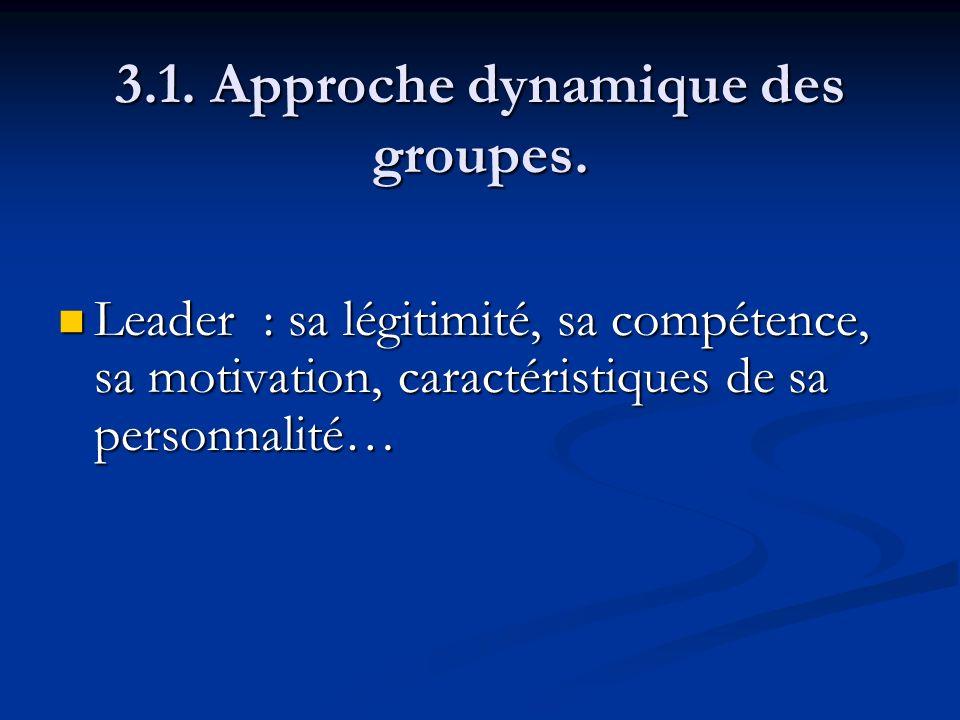 Leader : sa légitimité, sa compétence, sa motivation, caractéristiques de sa personnalité… Leader : sa légitimité, sa compétence, sa motivation, carac
