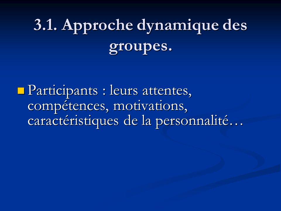 3.1. Approche dynamique des groupes. Participants : leurs attentes, compétences, motivations, caractéristiques de la personnalité… Participants : leur