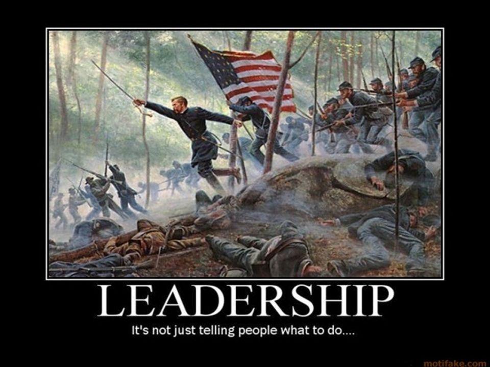 3.1. Approche dynamique des groupes. Situation Leadership Leadership LeaderParticipants