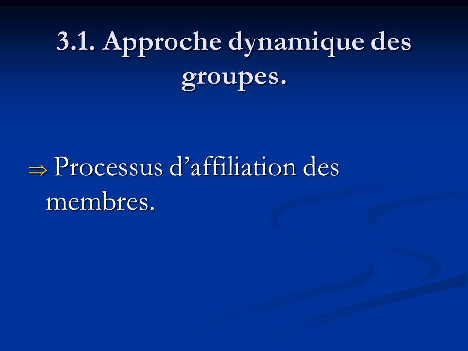 3.1. Approche dynamique des groupes. Processus daffiliation des membres. Processus daffiliation des membres.