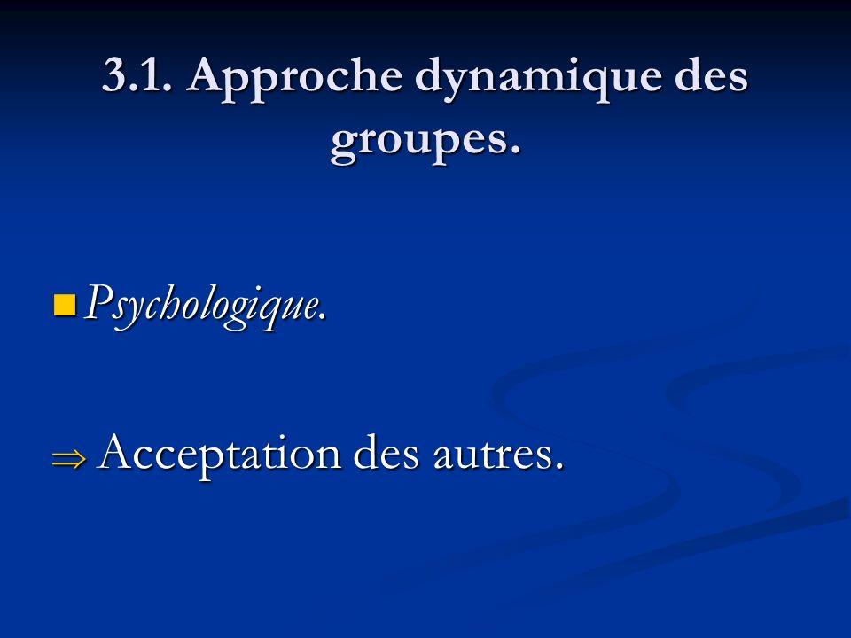 3.1. Approche dynamique des groupes. Psychologique. Psychologique. Acceptation des autres. Acceptation des autres.