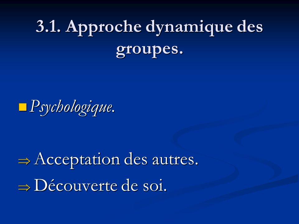 3.1. Approche dynamique des groupes. Psychologique. Psychologique. Acceptation des autres. Acceptation des autres. Découverte de soi. Découverte de so