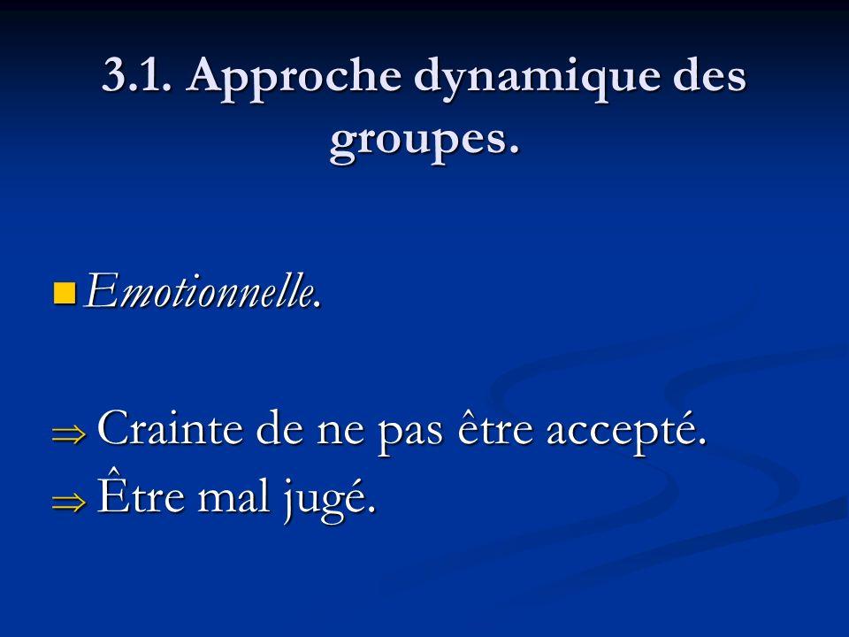 3.1. Approche dynamique des groupes. Emotionnelle. Emotionnelle. Crainte de ne pas être accepté. Crainte de ne pas être accepté. Être mal jugé. Être m