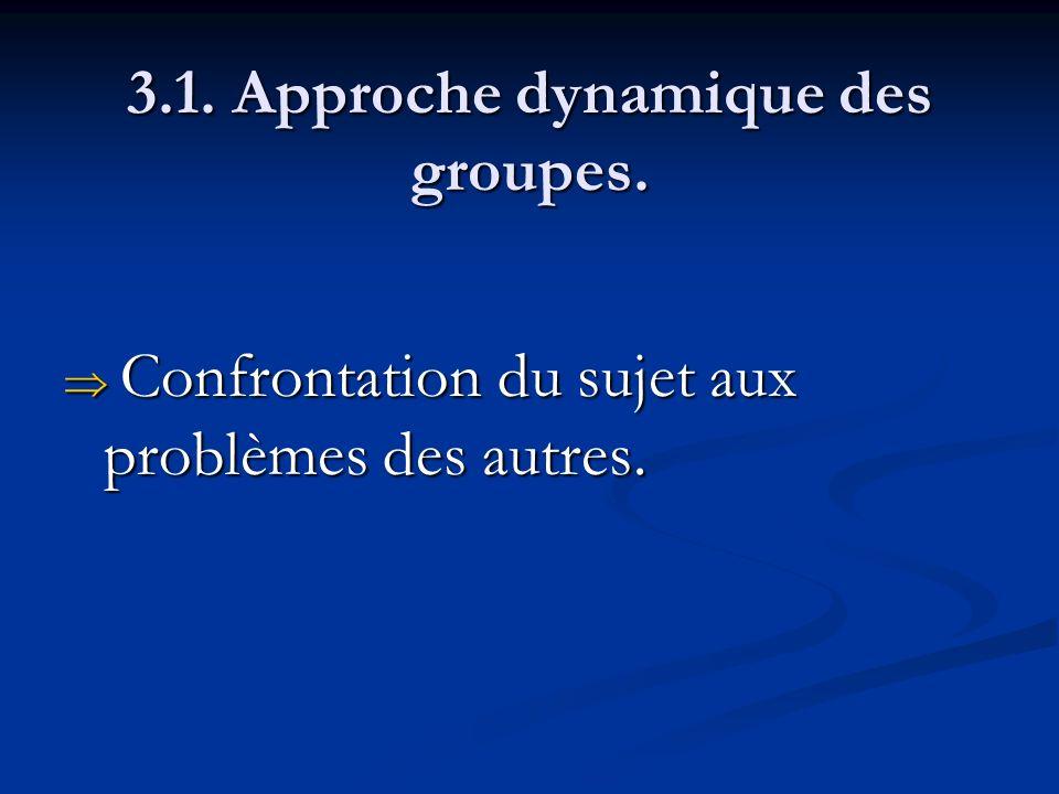 3.1. Approche dynamique des groupes. Confrontation du sujet aux problèmes des autres. Confrontation du sujet aux problèmes des autres.