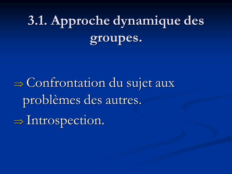3.1. Approche dynamique des groupes. Confrontation du sujet aux problèmes des autres. Confrontation du sujet aux problèmes des autres. Introspection.
