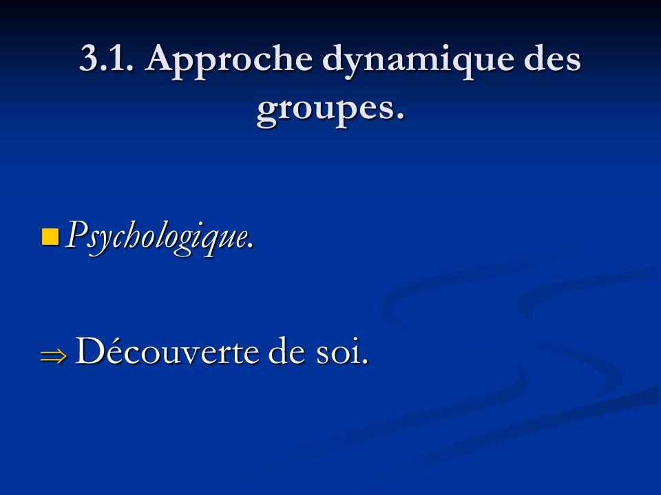 3.1. Approche dynamique des groupes. Psychologique. Psychologique. Découverte de soi. Découverte de soi.