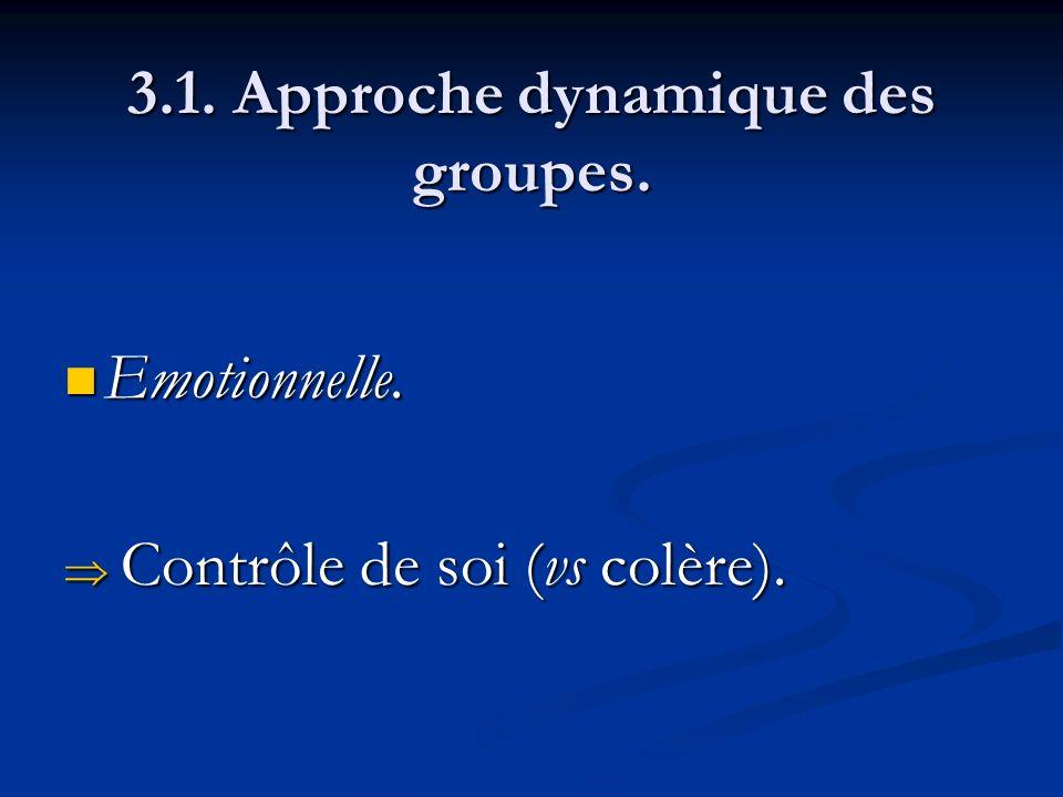 3.1. Approche dynamique des groupes. Emotionnelle. Emotionnelle. Contrôle de soi (vs colère). Contrôle de soi (vs colère).