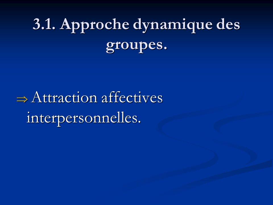 3.1. Approche dynamique des groupes. Attraction affectives interpersonnelles. Attraction affectives interpersonnelles.