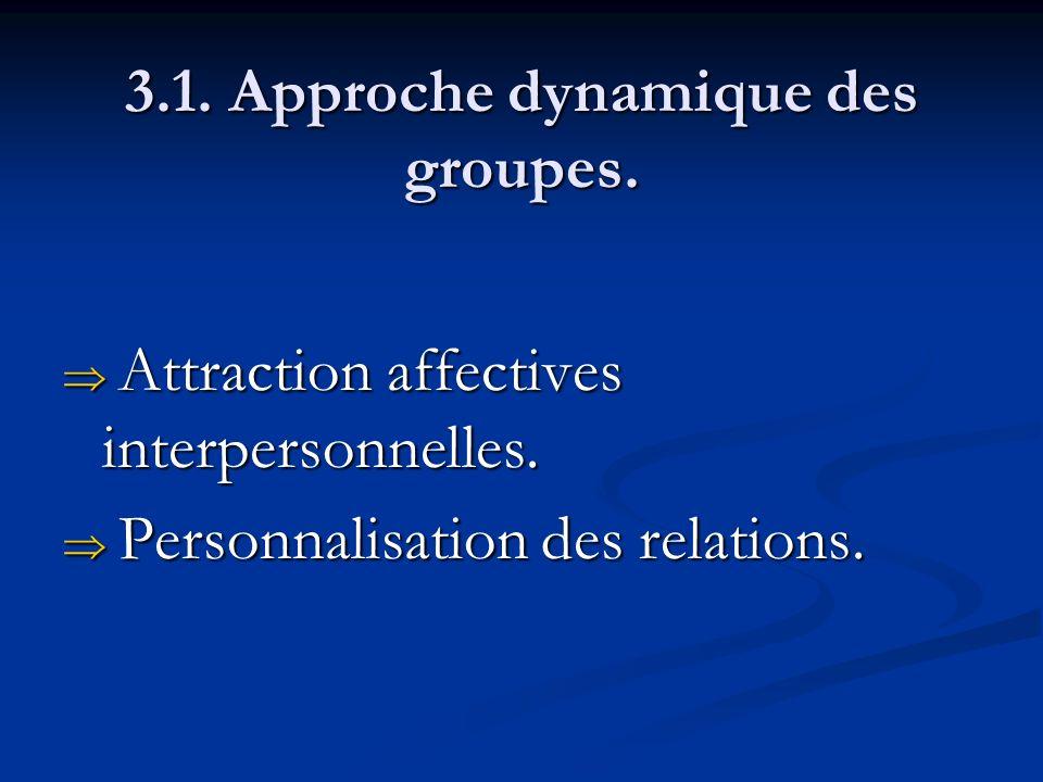 3.1. Approche dynamique des groupes. Attraction affectives interpersonnelles. Attraction affectives interpersonnelles. Personnalisation des relations.