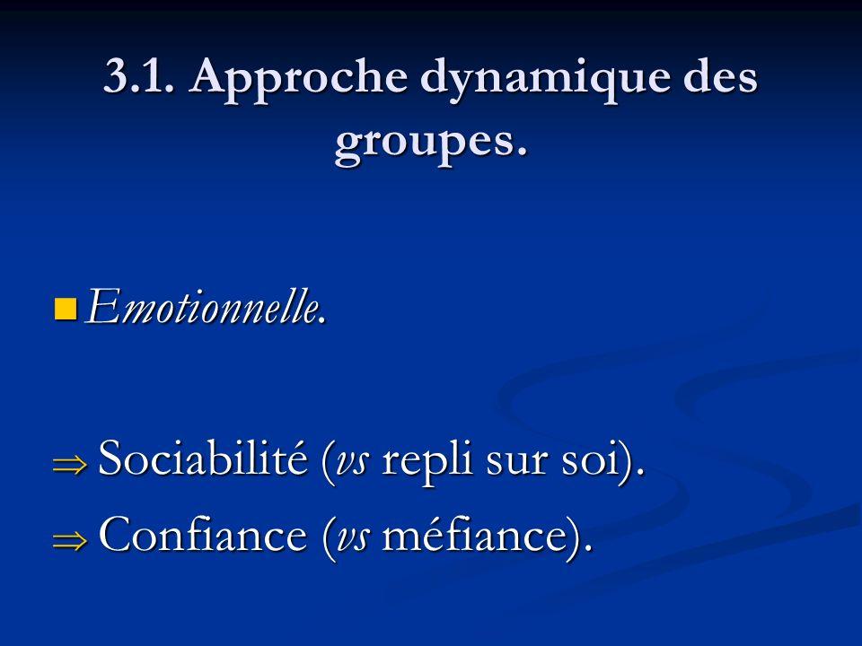 3.1. Approche dynamique des groupes. Emotionnelle. Emotionnelle. Sociabilité (vs repli sur soi). Sociabilité (vs repli sur soi). Confiance (vs méfianc