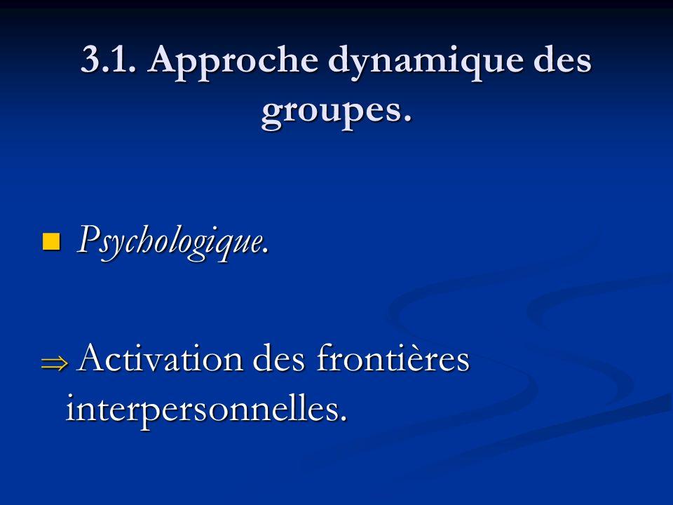 3.1. Approche dynamique des groupes. Psychologique. Psychologique. Activation des frontières interpersonnelles. Activation des frontières interpersonn