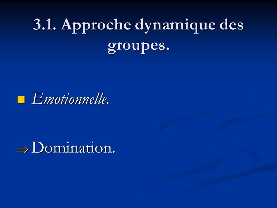 3.1. Approche dynamique des groupes. Emotionnelle. Emotionnelle. Domination. Domination.