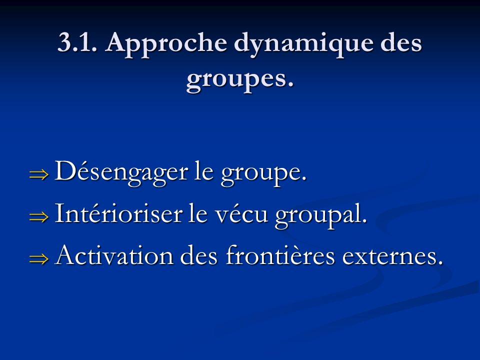 3.1. Approche dynamique des groupes. Désengager le groupe. Désengager le groupe. Intérioriser le vécu groupal. Intérioriser le vécu groupal. Activatio