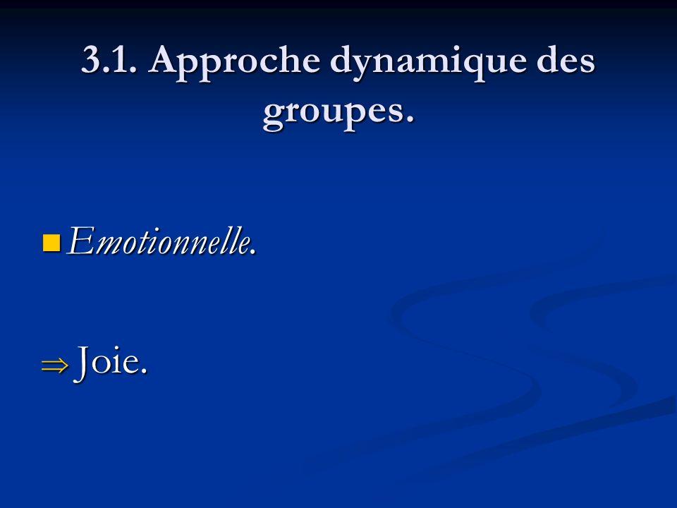 3.1. Approche dynamique des groupes. Emotionnelle. Emotionnelle. Joie. Joie.