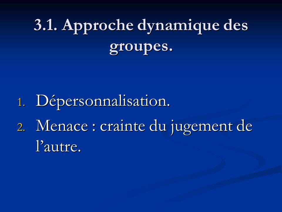 3.1. Approche dynamique des groupes. 1. Dépersonnalisation. 2. Menace : crainte du jugement de lautre.