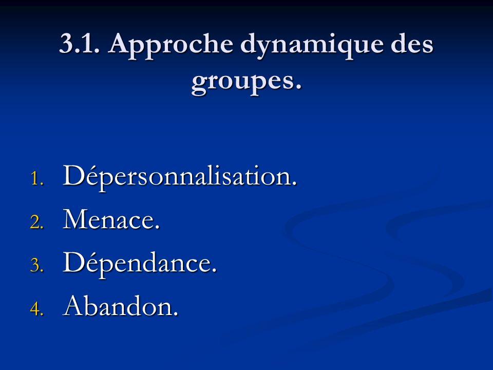 3.1. Approche dynamique des groupes. 1. Dépersonnalisation. 2. Menace. 3. Dépendance. 4. Abandon.