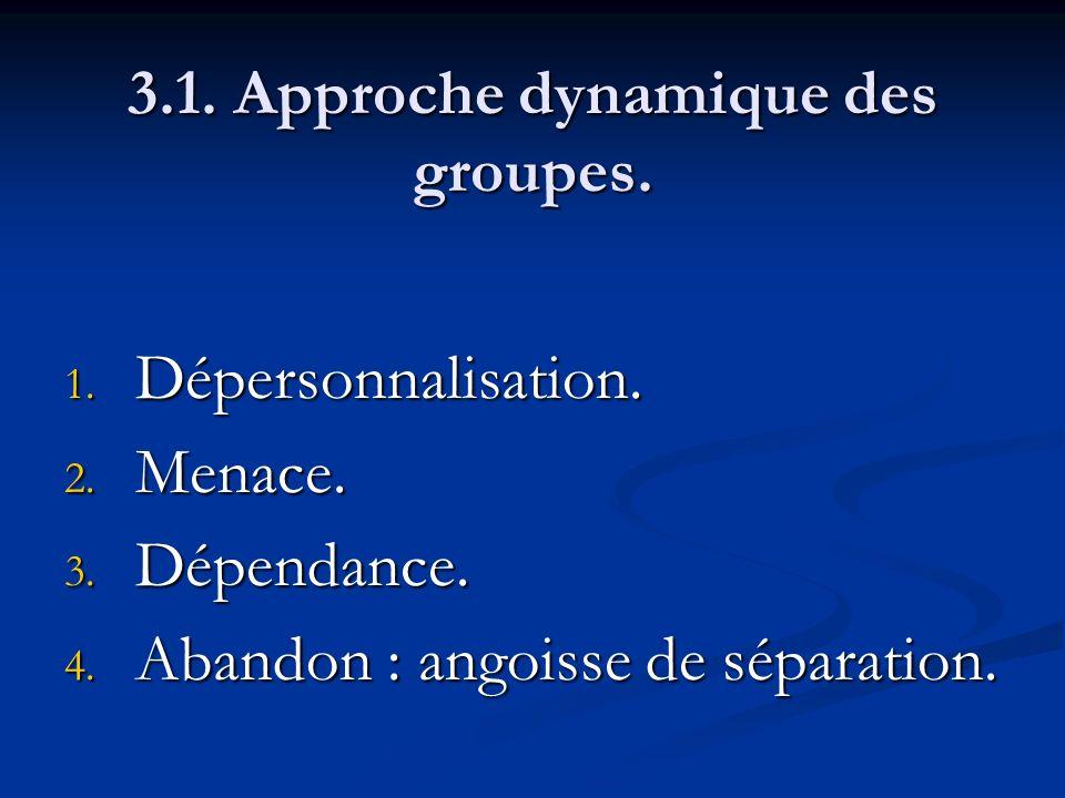 3.1. Approche dynamique des groupes. 1. Dépersonnalisation. 2. Menace. 3. Dépendance. 4. Abandon : angoisse de séparation.