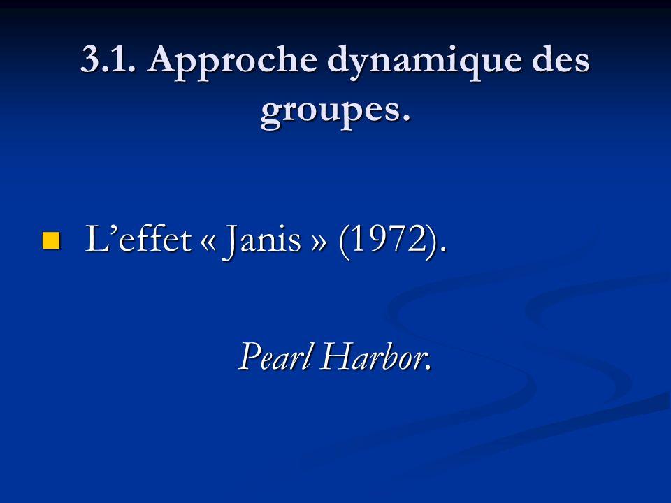3.1. Approche dynamique des groupes. Leffet « Janis » (1972). Leffet « Janis » (1972). Pearl Harbor.