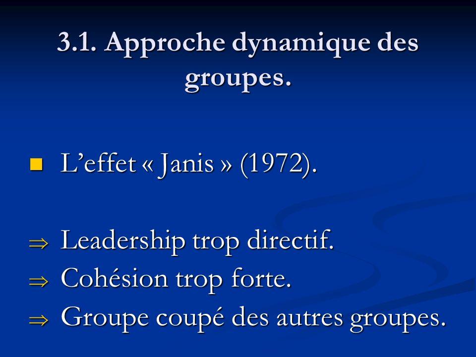 3.1. Approche dynamique des groupes. Leffet « Janis » (1972). Leffet « Janis » (1972). Leadership trop directif. Leadership trop directif. Cohésion tr