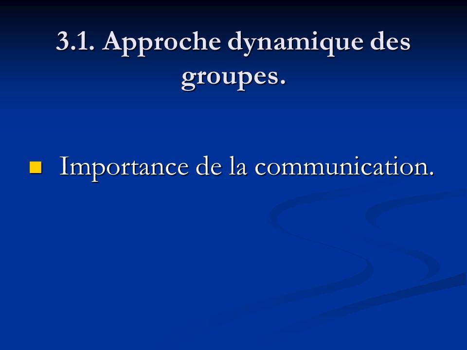 3.1. Approche dynamique des groupes. Importance de la communication. Importance de la communication.