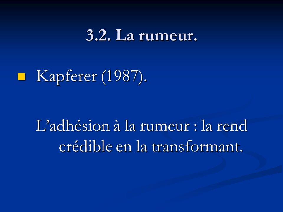 3.2. La rumeur. Kapferer (1987). Kapferer (1987). Ladhésion à la rumeur : la rend crédible en la transformant.