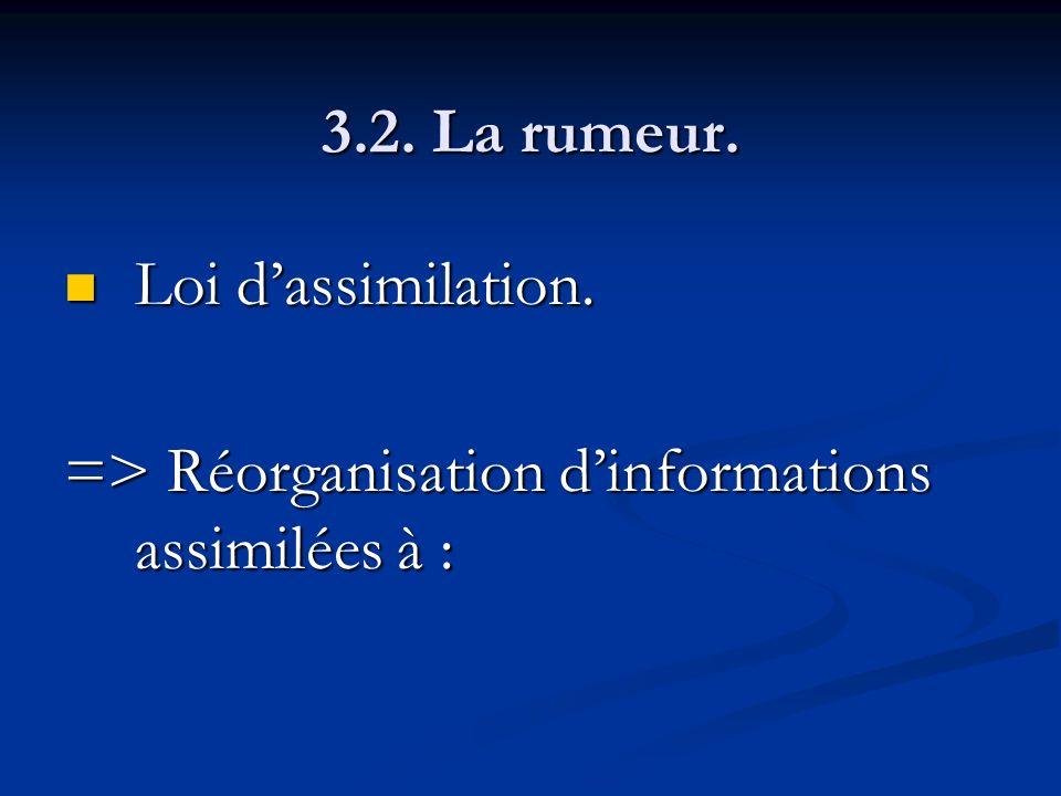 3.2. La rumeur. Loi dassimilation. Loi dassimilation. => Réorganisation dinformations assimilées à :