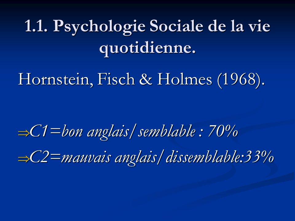 1.1. Psychologie Sociale de la vie quotidienne. Hornstein, Fisch & Holmes (1968). C1=bon anglais/semblable : 70% C1=bon anglais/semblable : 70% C2=mau