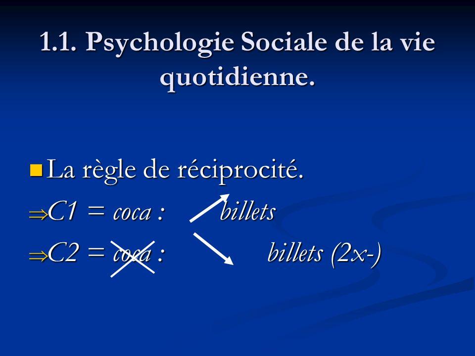 1.1. Psychologie Sociale de la vie quotidienne. La règle de réciprocité. La règle de réciprocité. C1 = coca : billets C1 = coca : billets C2 = coca :b