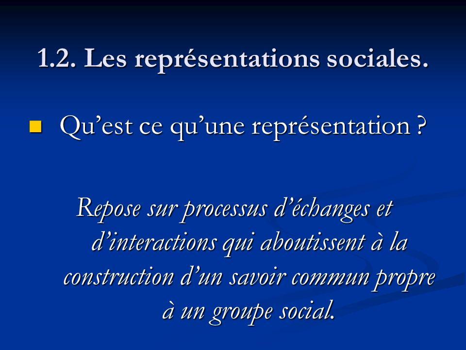 1.2. Les représentations sociales. Quest ce quune représentation ? Quest ce quune représentation ? Repose sur processus déchanges et dinteractions qui