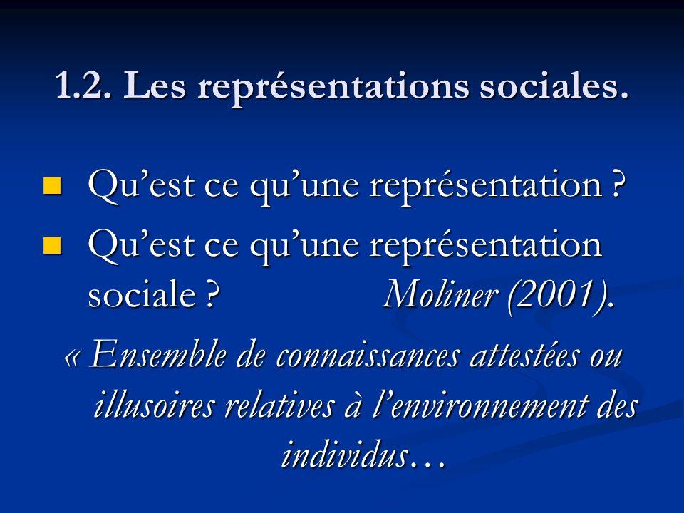 1.2. Les représentations sociales. Quest ce quune représentation ? Quest ce quune représentation ? Quest ce quune représentation sociale ? Moliner (20