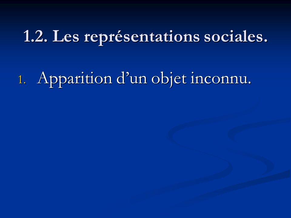 1.2. Les représentations sociales. 1. Apparition dun objet inconnu.