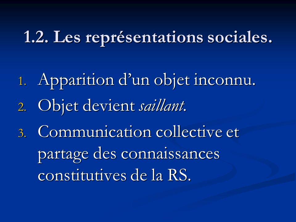 1.2. Les représentations sociales. 1. Apparition dun objet inconnu. 2. Objet devient saillant. 3. Communication collective et partage des connaissance