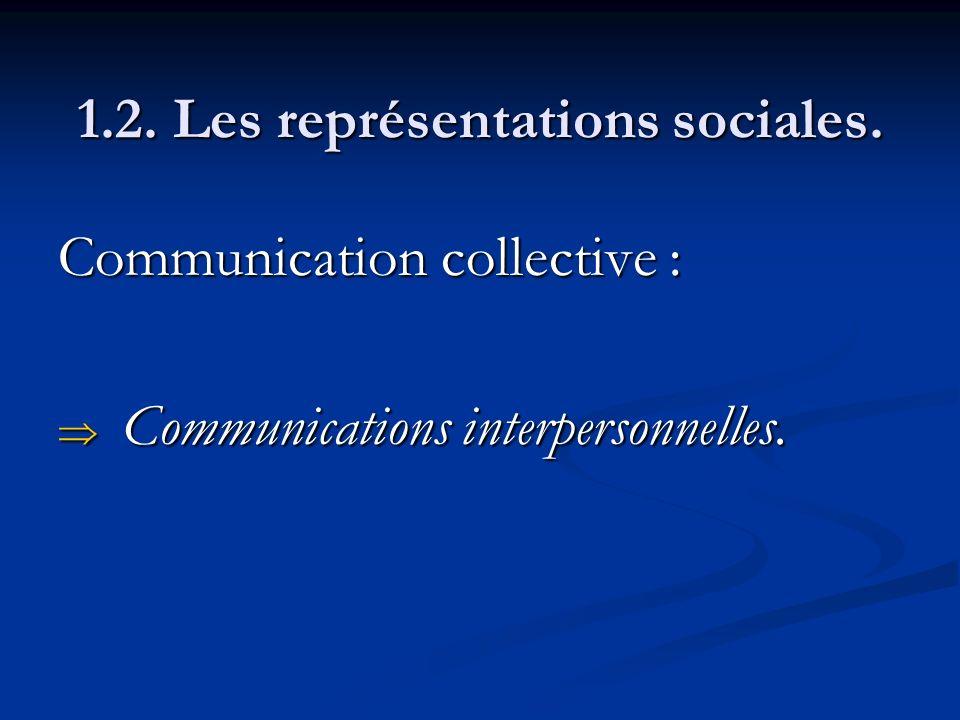 1.2. Les représentations sociales. Communication collective : Communications interpersonnelles. Communications interpersonnelles.