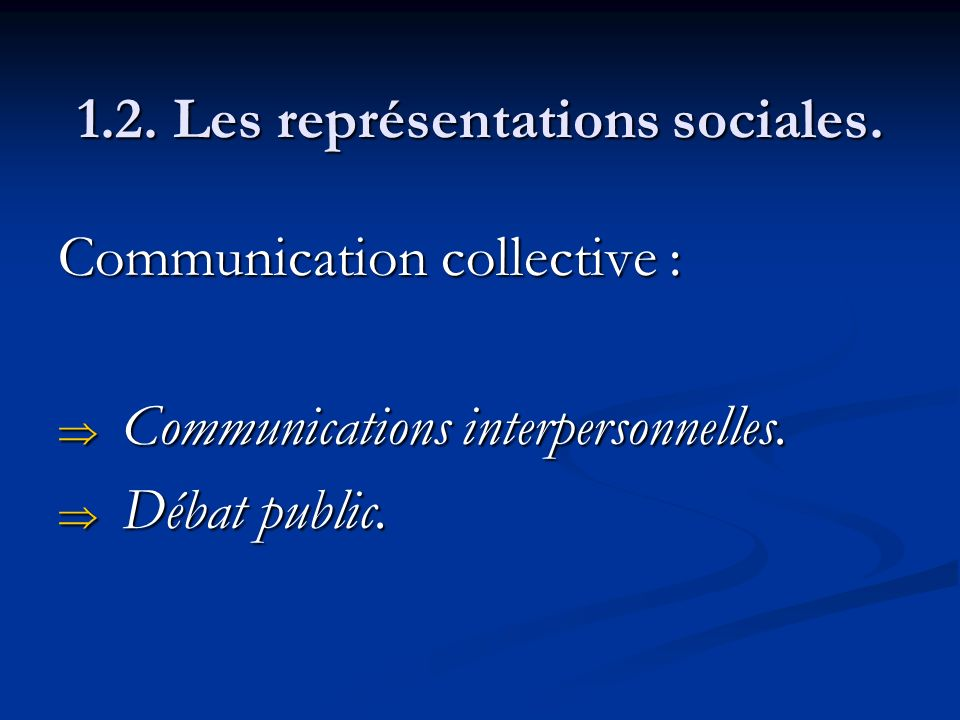 1.2. Les représentations sociales. Communication collective : Communications interpersonnelles. Communications interpersonnelles. Débat public. Débat